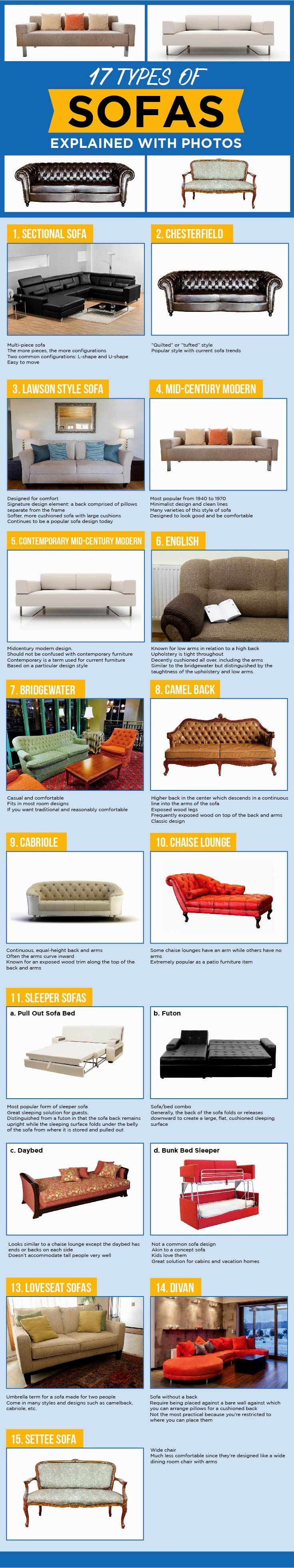 fancy apartment sized sofas ideas-Latest Apartment Sized sofas Wallpaper