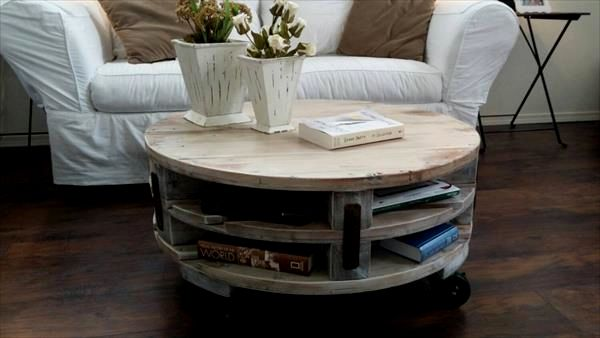 best sofa server table décor-Lovely sofa Server Table Picture