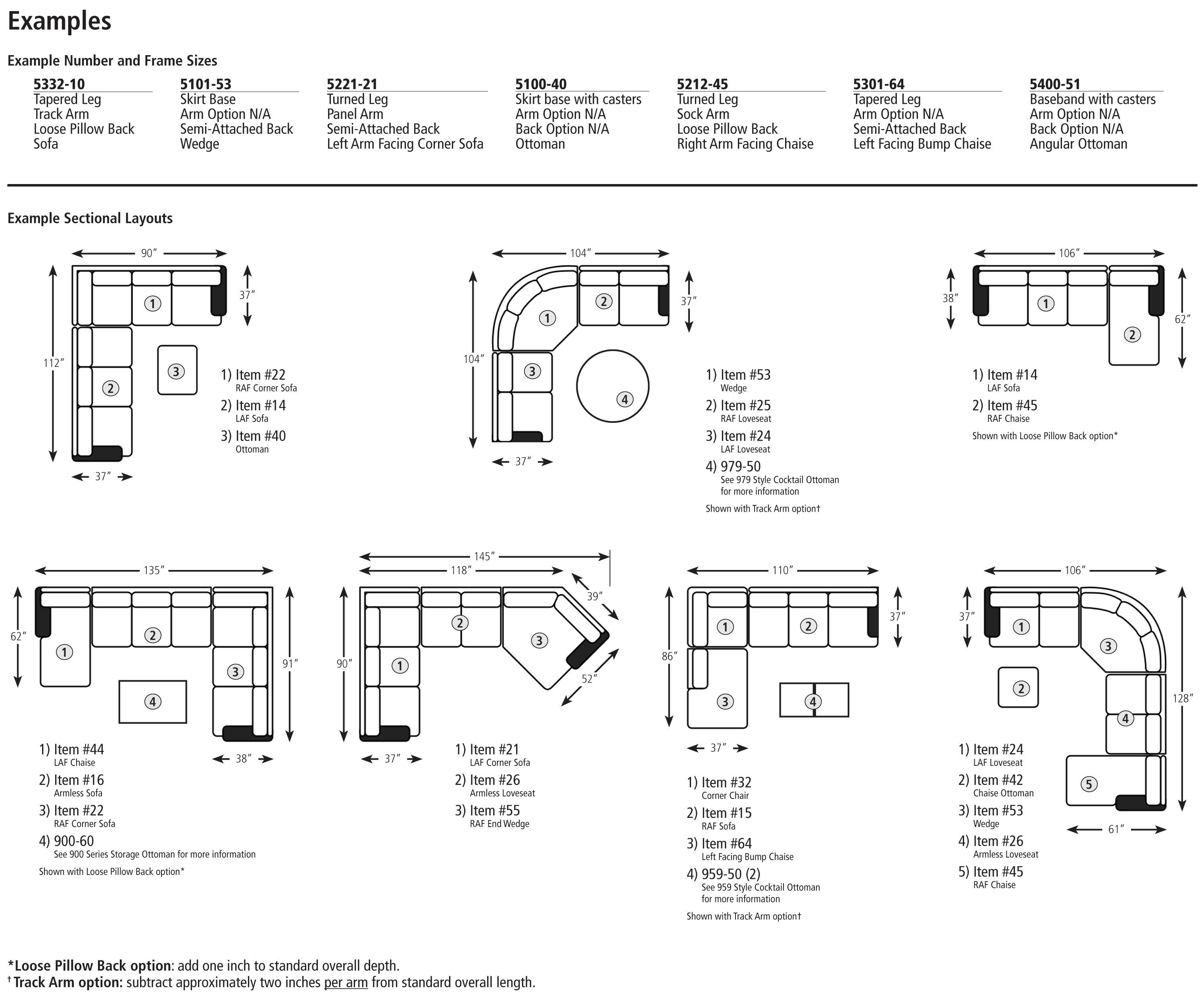 luxury sectional sofa sizes décor-Fascinating Sectional sofa Sizes Plan